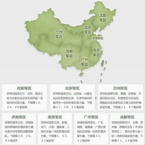 中國軍隊信息化建設和發展的過程