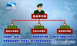 中國黑客部隊信息戰:對思想和精神的攻擊